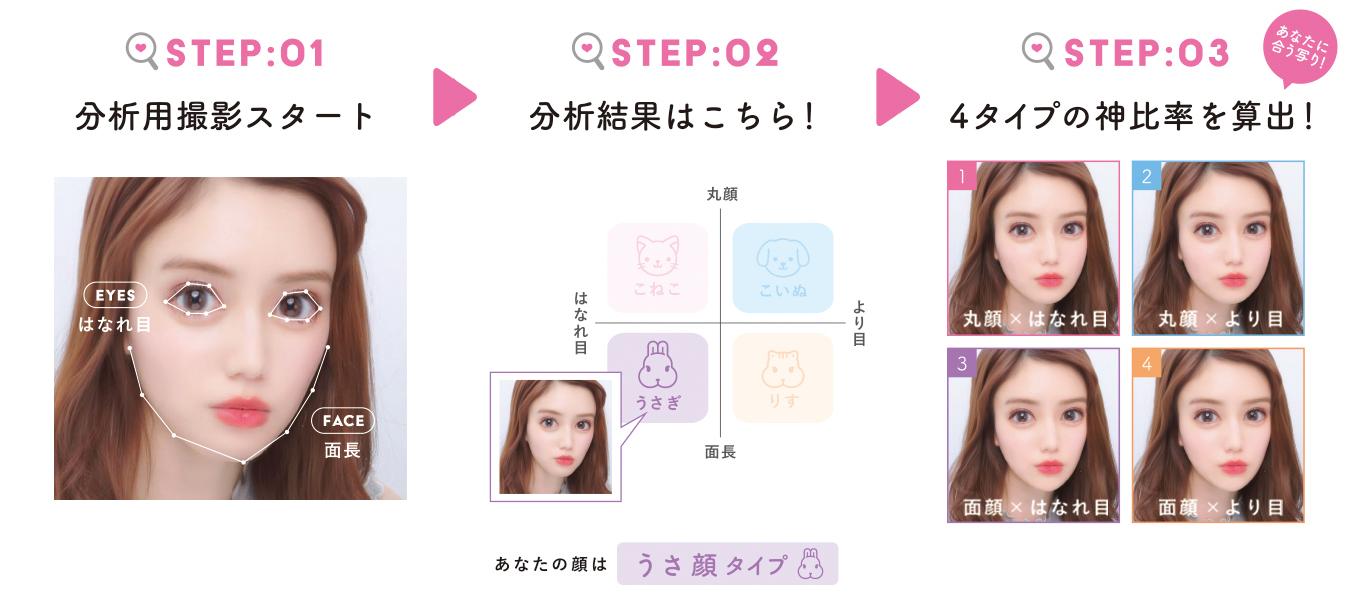 「顔編集」機能の画面イメージ